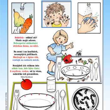 13 čo je hygiena